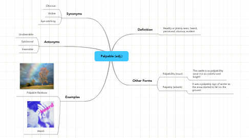 Mind Map: Palpable (adj.)