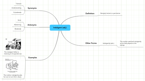 Mind Map: Indulgent (adj.)