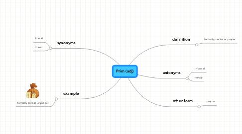 Mind Map: Prim (adj)