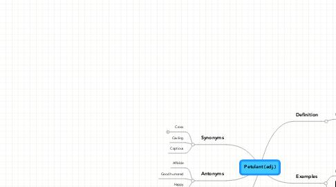 Mind Map: Petulant (adj.)