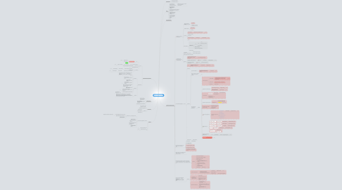 Mind Map: План работы над проектом DreamWork Professional