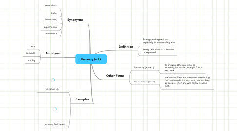 Mind Map: Uncanny (adj.)