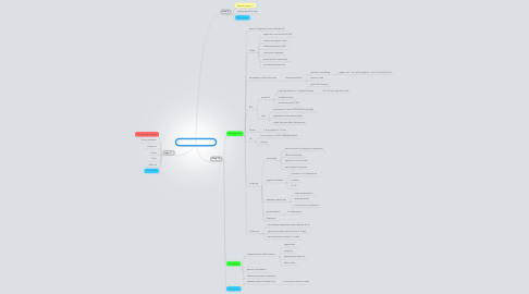 Mind Map: Always tiered - session 3