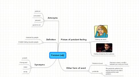 Mind Map: Petulant (adj)
