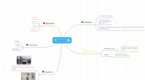 Mind Map: Infringe (V.)