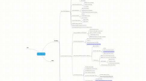 Mind Map: Olivet Discourse
