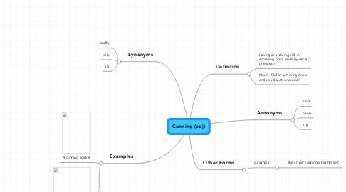 Mind Map: Cunning (adj)