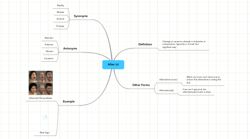 Mind Map: Alter (v)