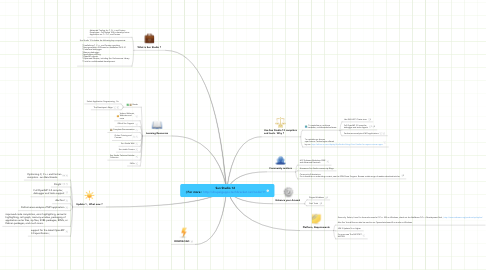 Mind Map: Sun Studio 12  ( For more : http://drupalgapps.techbracket.net/node/11