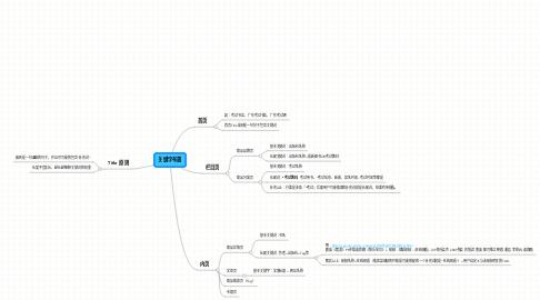 Mind Map: 关键字布置