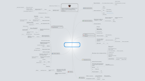 Mind Map: Способы повышения Конверсии трафика Людмила Малая