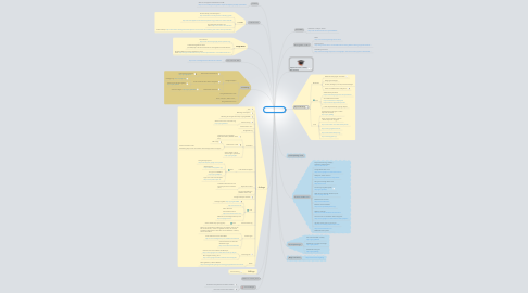 Mind Map: SEO MindMap