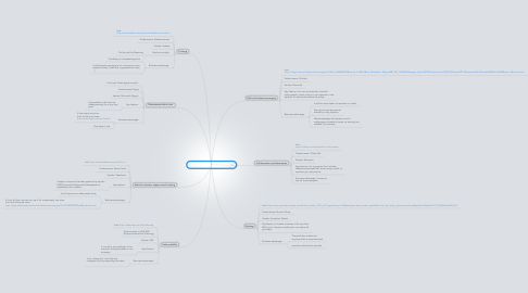 Mind Map: Cloud Computing Solutions