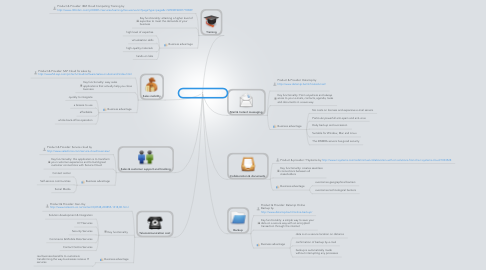 Mind Map: WindowPlast ICT 2014
