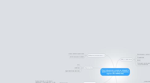 Mind Map: План повышения конверсии продаж и привлечение подписчиков по проекту журнал LIFE MARKETING