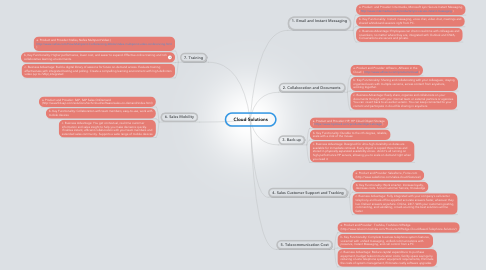 Mind Map: Cloud Solutions