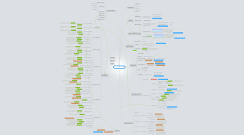 Mind Map: EOTS Homepage