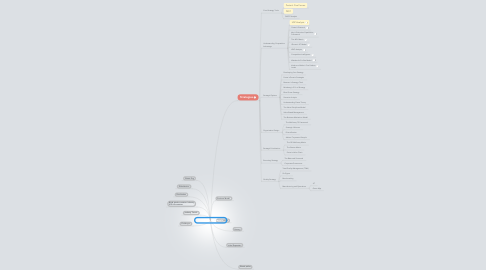 Mind Map: Case Study - Logoplaste