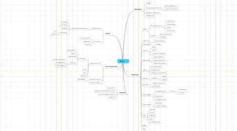 Mind Map: Musik 3