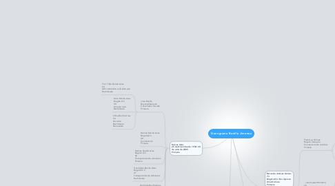 Mind Map: Genograma Bonilla Jimenez