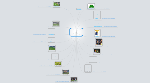 Mind Map: REGLAS DEL FÚTBOL