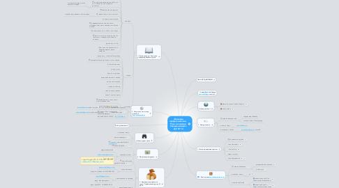 Mind Map: «Команда профессионалов.  Роль в команде. Специализация»  Д/З № 14