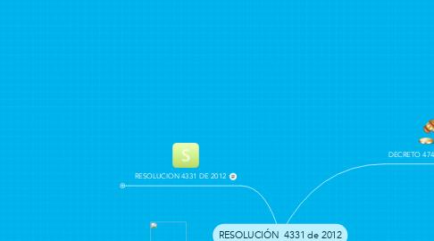 Mind Map: RESOLUCIÓN  4331 de 2012