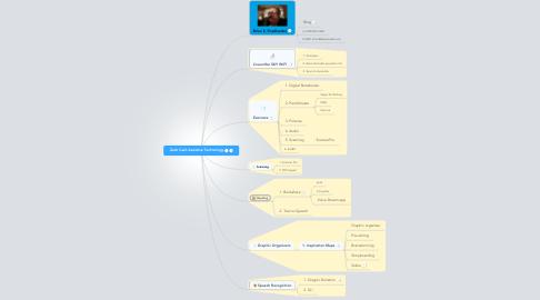 Mind Map: Zach Cash Assistive Technology