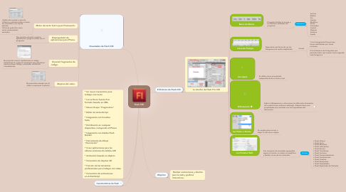 Mind Map: Flash CS5