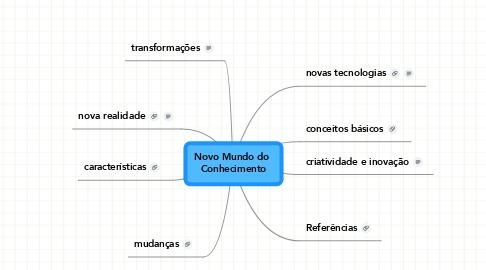Mind Map: Novo Mundo do  Conhecimento