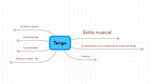 Mind Map: Tango