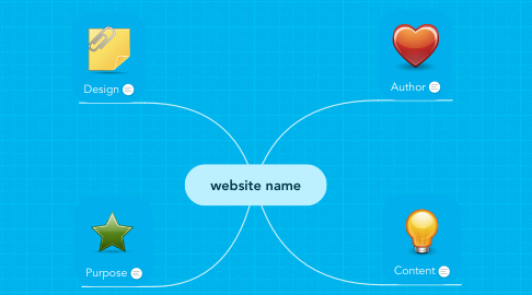 Mind Map: website name