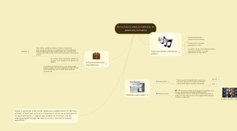 Mind Map: En la música está la memoria, la sabiduría, la fuerza