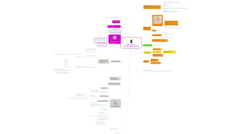 Mind Map: #MakersBerlin  creating, crafting, fabbing