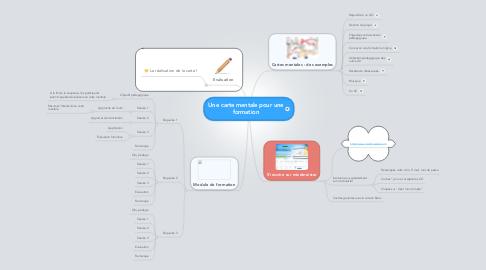 Mind Map: Une carte mentale pour une formation