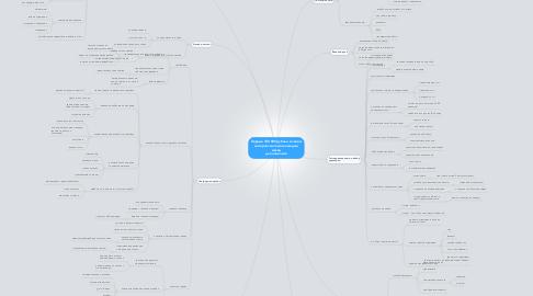 Mind Map: Первые 100 000 рублей в своем интернет-магазине каждый месяц для новичков