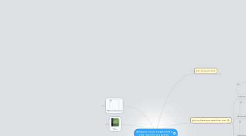 Mind Map: Продукты класса Google Earth ипространственные данные