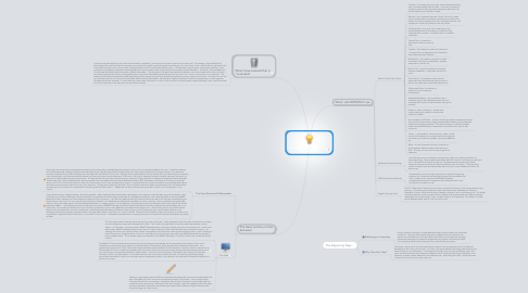 Mind Map: Evolution of My Thoughts This Semester
