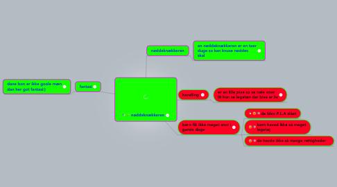 Mind Map: nøddeknækkeren