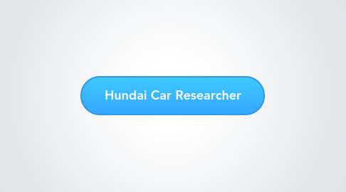 Mind Map: Hundai Car Researcher