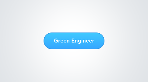 Mind Map: Green Engineer