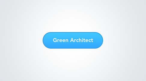 Mind Map: Green Architect