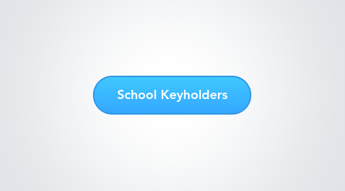 Mind Map: School Keyholders
