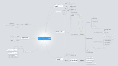Mind Map: Проект журнал LifeMarketing (2 поток)