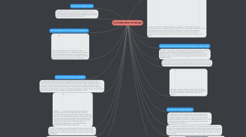Mind Map: La transformation de l'énergie