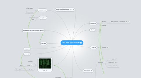 Mind Map: Ceci n'est pas un écran