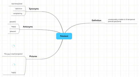 Mind Map: Petulant