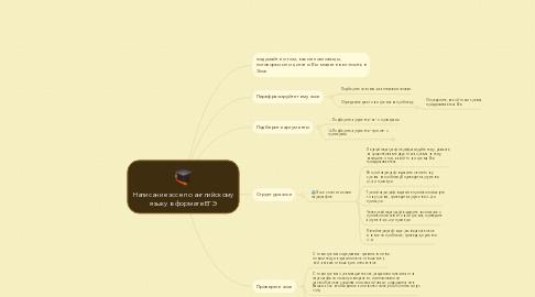 Mind Map: Написание эссе по английскомуязыку в формате ЕГЭ