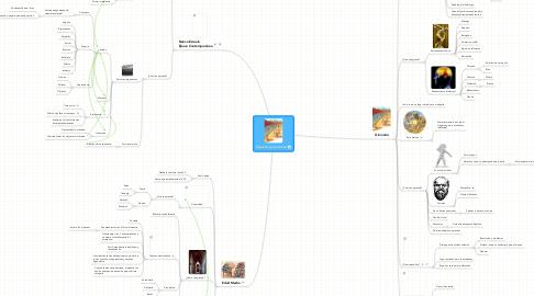 Mind Map: Espacios que educan