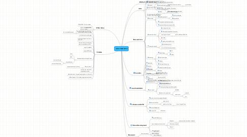 Mind Map: IntAct NAR 2010